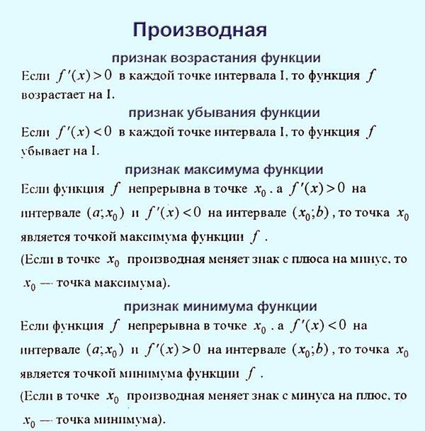 http://egeigia.ru/images/teor/f14.jpg