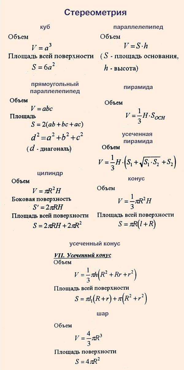 http://egeigia.ru/images/teor/f17.jpg