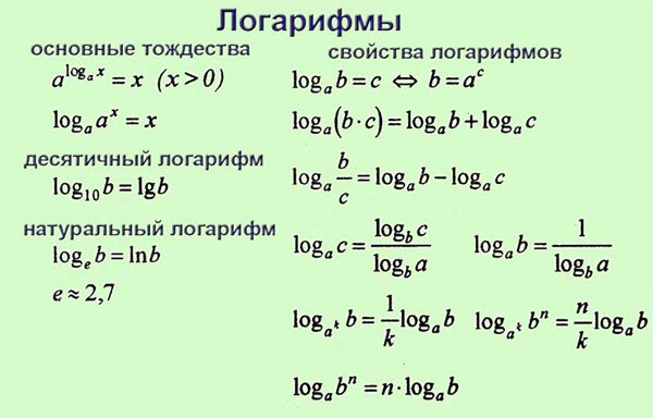 http://egeigia.ru/images/teor/f4.jpg