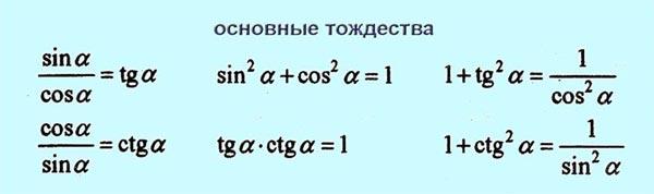 http://egeigia.ru/images/teor/f5.jpg