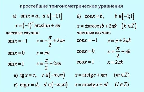 http://egeigia.ru/images/teor/f6.jpg