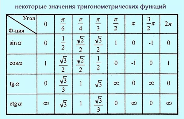http://egeigia.ru/images/teor/f7.jpg