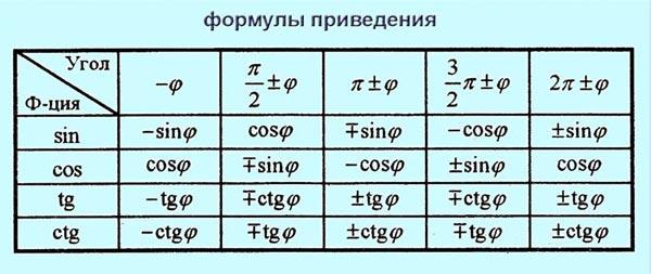 http://egeigia.ru/images/teor/f8.jpg
